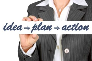 What is a Career Plan?