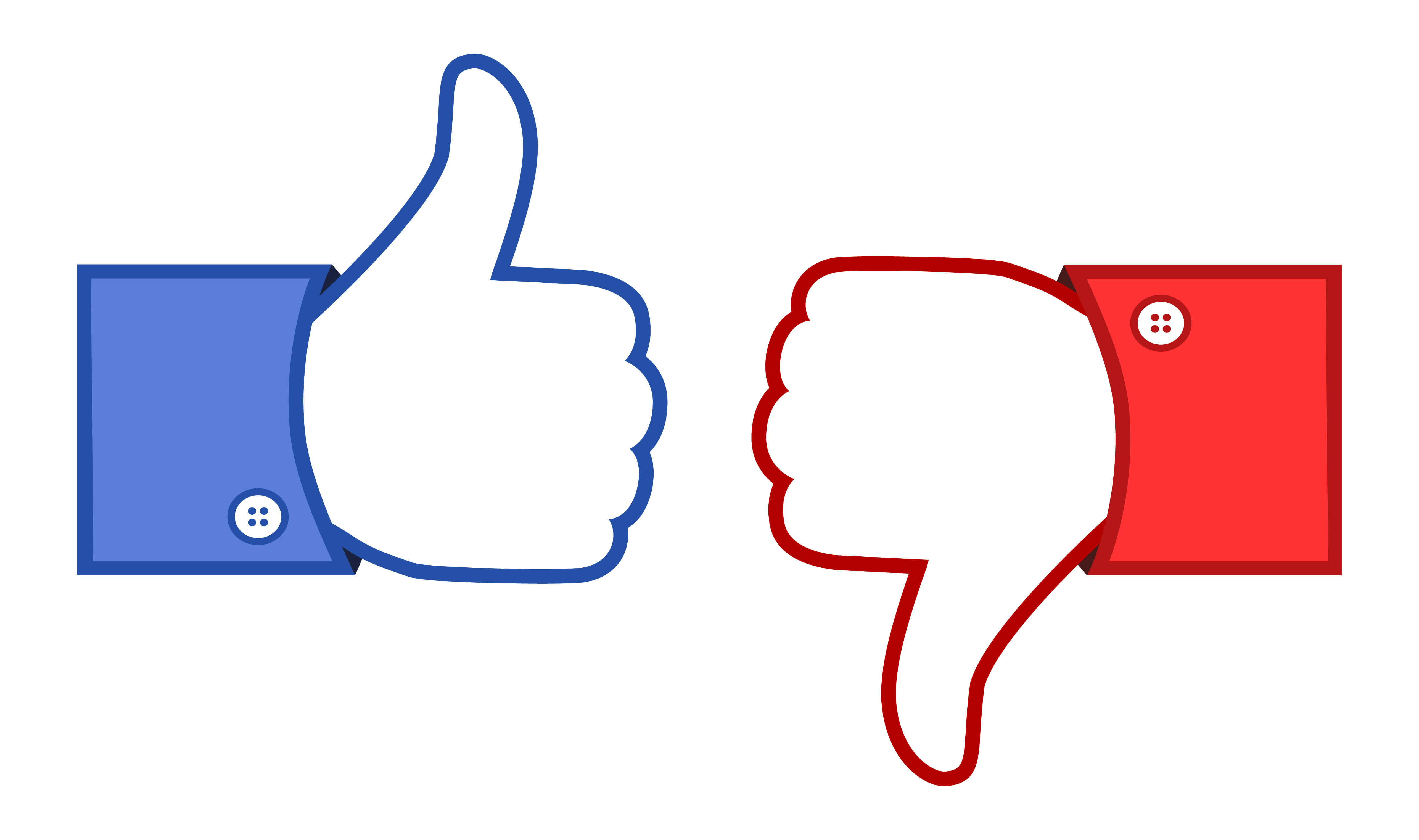 social media policies for employees