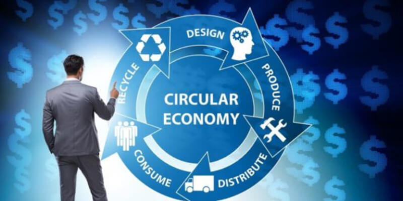 See your business ideas will work and check sustainably