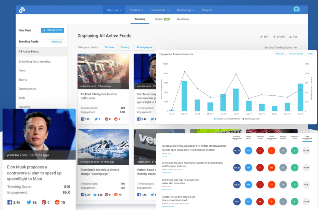 BuzzSumo – Find the content that performs best