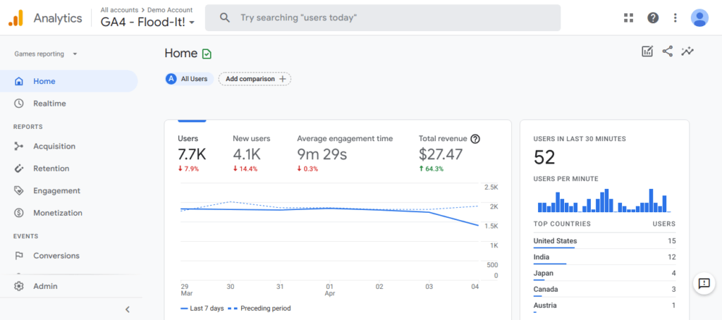 Google Analytics - Get to Know Your Customers